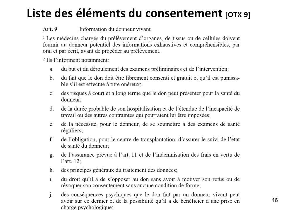 Liste des éléments du consentement [OTX 9]